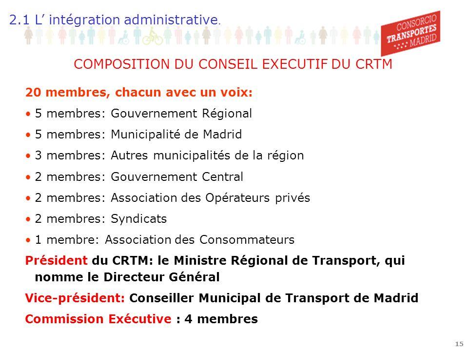 14 CADRE INSTITUTIONNEL 2.1 L intégration administrative.