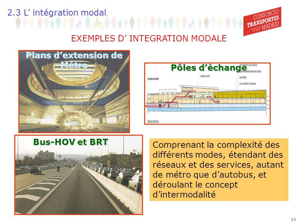 20 2.3. Lintégration modal. 1. Contexto territorial, movilidad y transporte
