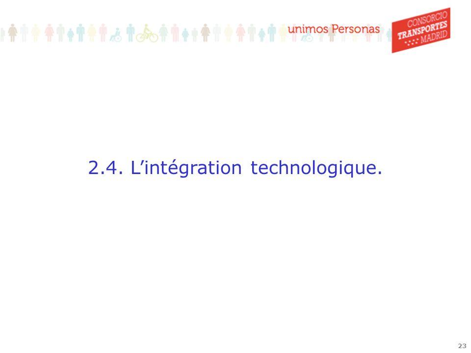 22 2.3 L intégration modal.