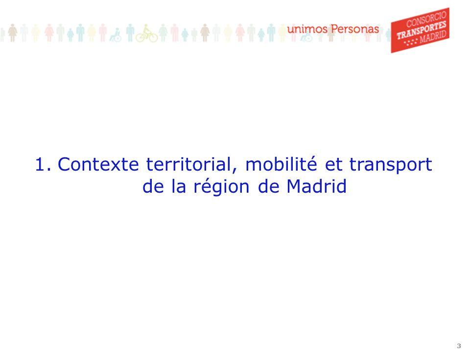 2 1. Contexto territorial, movilidad y transporte 1.Contexte territorial, mobilité et transport de la région de Madrid. 2.Le modèle dintégration du sy