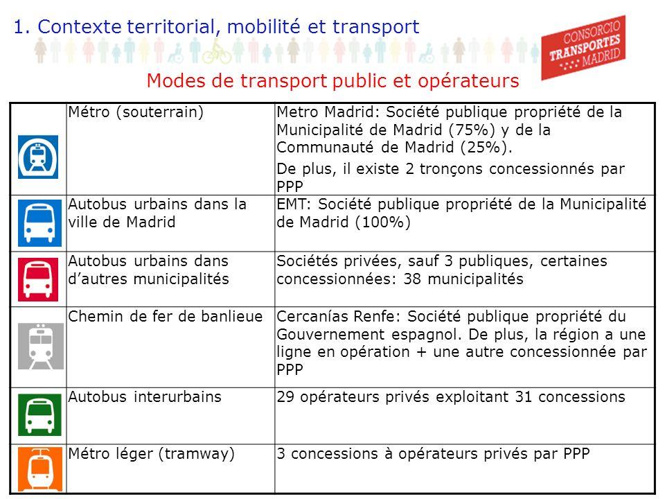 5 Métro (souterrain)Metro Madrid: Société publique propriété de la Municipalité de Madrid (75%) y de la Communauté de Madrid (25%).