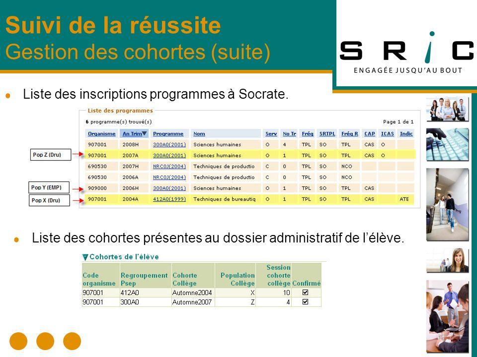 Liste des inscriptions programmes à Socrate.