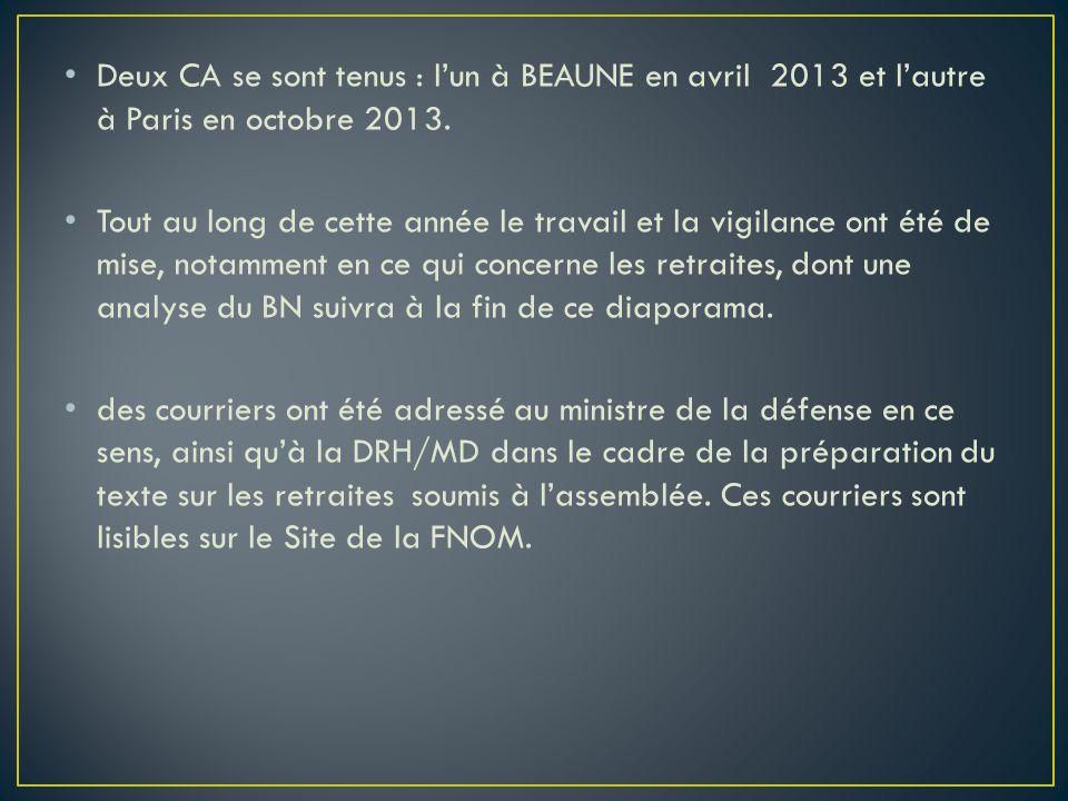 Deux CA se sont tenus : lun à BEAUNE en avril 2013 et lautre à Paris en octobre 2013. Tout au long de cette année le travail et la vigilance ont été d