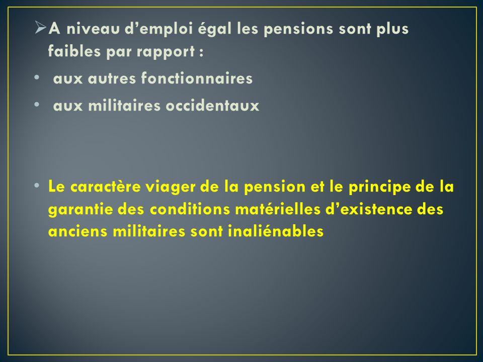 A niveau demploi égal les pensions sont plus faibles par rapport : aux autres fonctionnaires aux militaires occidentaux Le caractère viager de la pens