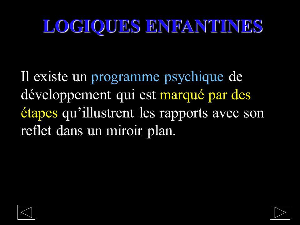 LOGIQUES ENFANTINES Il existe un programme psychique de développement qui est marqué par des étapes quillustrent les rapports avec son reflet dans un miroir plan.