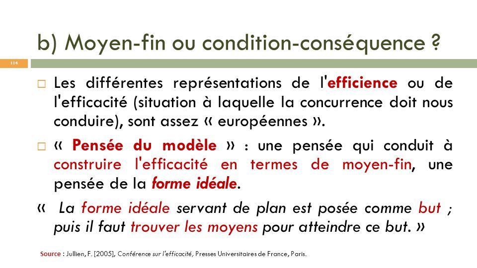 b) Moyen-fin ou condition-conséquence ? Les différentes représentations de l'efficience ou de l'efficacité (situation à laquelle la concurrence doit n