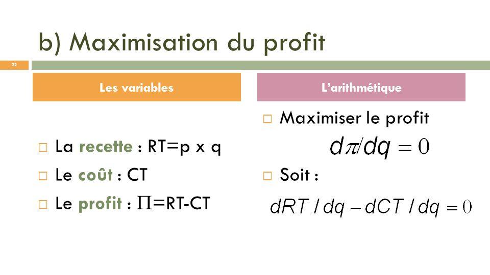 b) Maximisation du profit La recette : RT=p x q Le coût : CT Le profit : =RT-CT Maximiser le profit Soit : Les variablesLarithmétique 22