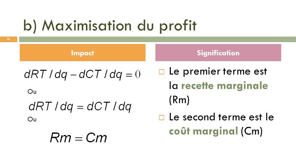 b) Maximisation du profit Le premier terme est la recette marginale (Rm) Le second terme est le coût marginal (Cm) ImpactSignification Ou 23