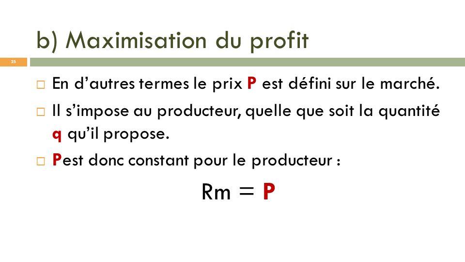 b) Maximisation du profit En dautres termes le prix P est défini sur le marché. Il simpose au producteur, quelle que soit la quantité q quil propose.