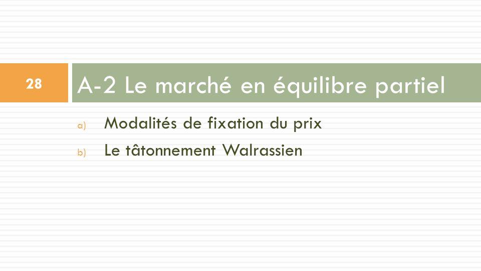 a) Modalités de fixation du prix b) Le tâtonnement Walrassien A-2 Le marché en équilibre partiel 28