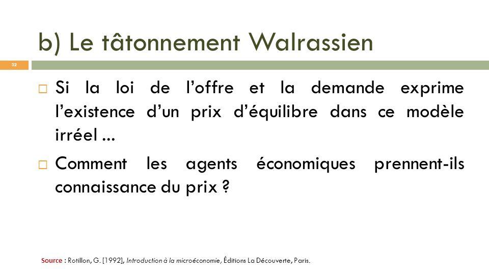 b) Le tâtonnement Walrassien Si la loi de loffre et la demande exprime lexistence dun prix déquilibre dans ce modèle irréel... Comment les agents écon