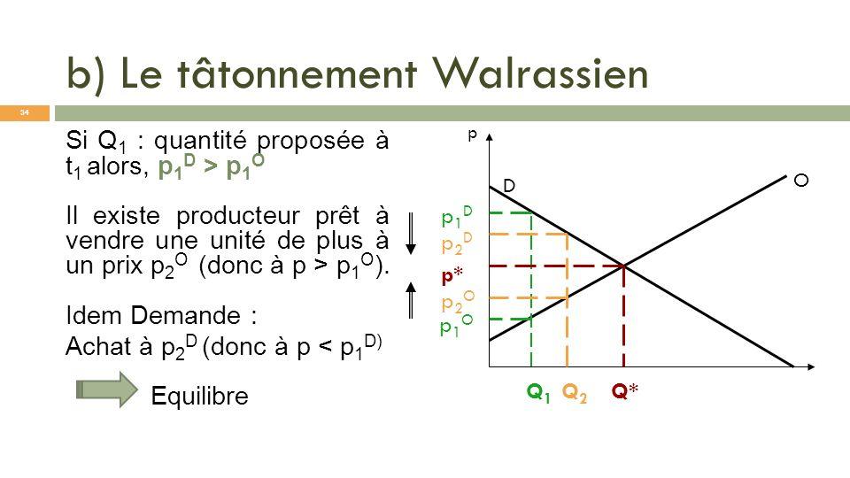 b) Le tâtonnement Walrassien Si Q 1 : quantité proposée à t 1 alors, p 1 D > p 1 O Il existe producteur prêt à vendre une unité de plus à un prix p 2