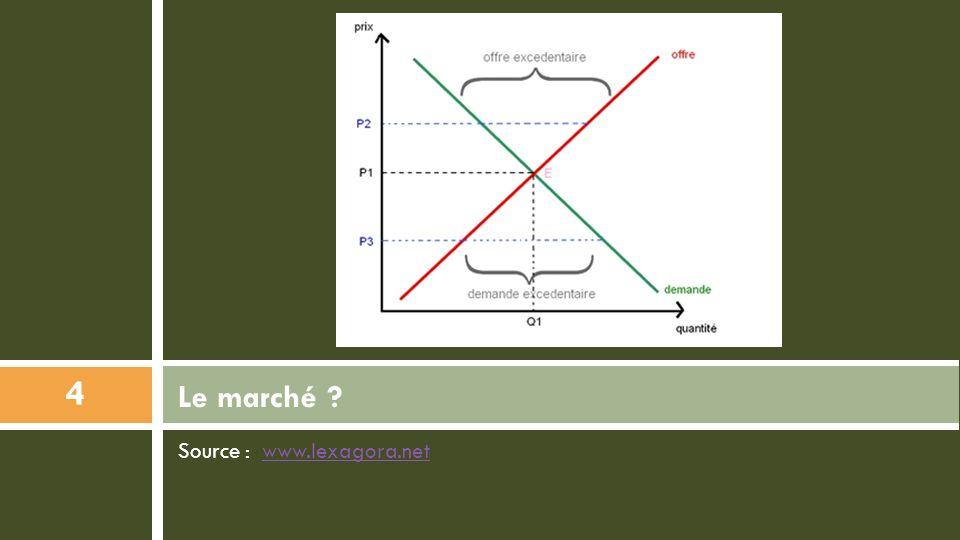 Source : www.lexagora.netwww.lexagora.net Le marché ? 4