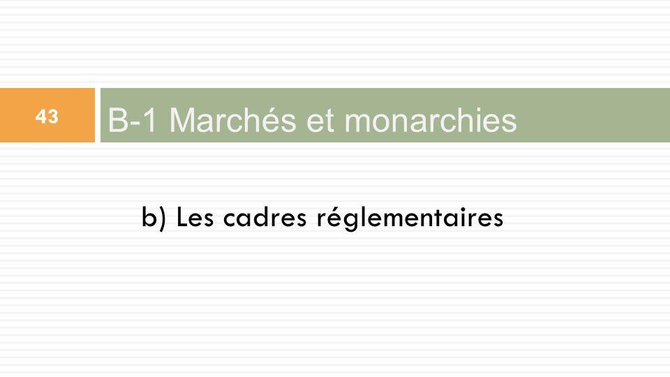 b) Les cadres réglementaires B-1 Marchés et monarchies 43