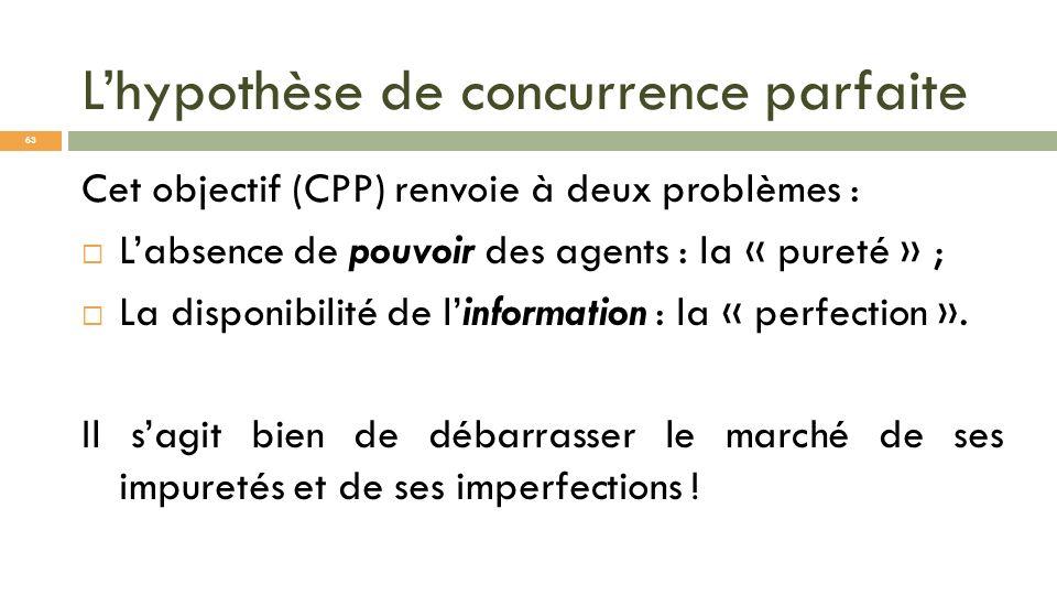 Lhypothèse de concurrence parfaite Cet objectif (CPP) renvoie à deux problèmes : Labsence de pouvoir des agents : la « pureté » ; La disponibilité de
