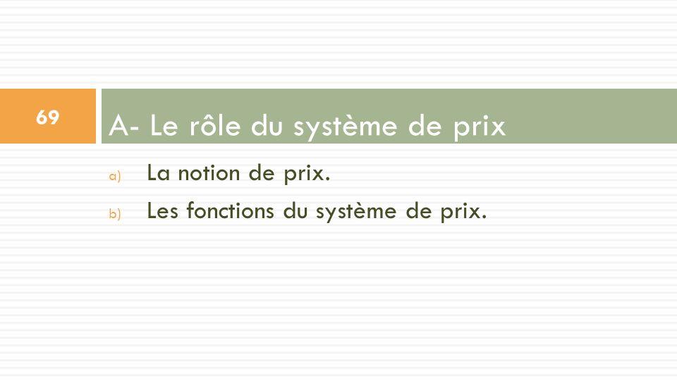 a) La notion de prix. b) Les fonctions du système de prix. A- Le rôle du système de prix 69