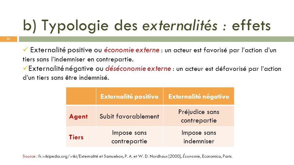 b) Typologie des externalités : effets Source : fr.wikipedia.org/wiki/Externalité et Samuelson, P. A. et W. D. Nordhaus [2000], Économie, Economica, P