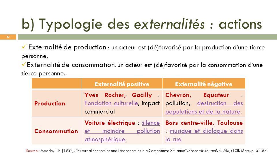 b) Typologie des externalités : actions Externalité positiveExternalité négative Production Yves Rocher, Gacilly : Fondation culturelle, impact commer