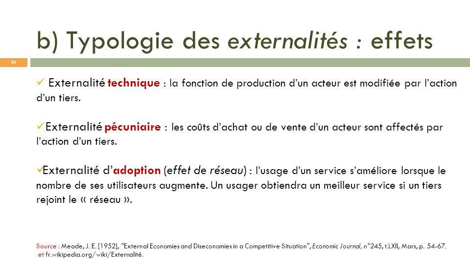 b) Typologie des externalités : effets Source : Meade, J. E. [1952],
