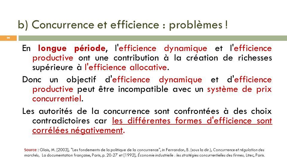 b) Concurrence et efficience : problèmes ! En longue période, l'efficience dynamique et l'efficience productive ont une contribution à la création de
