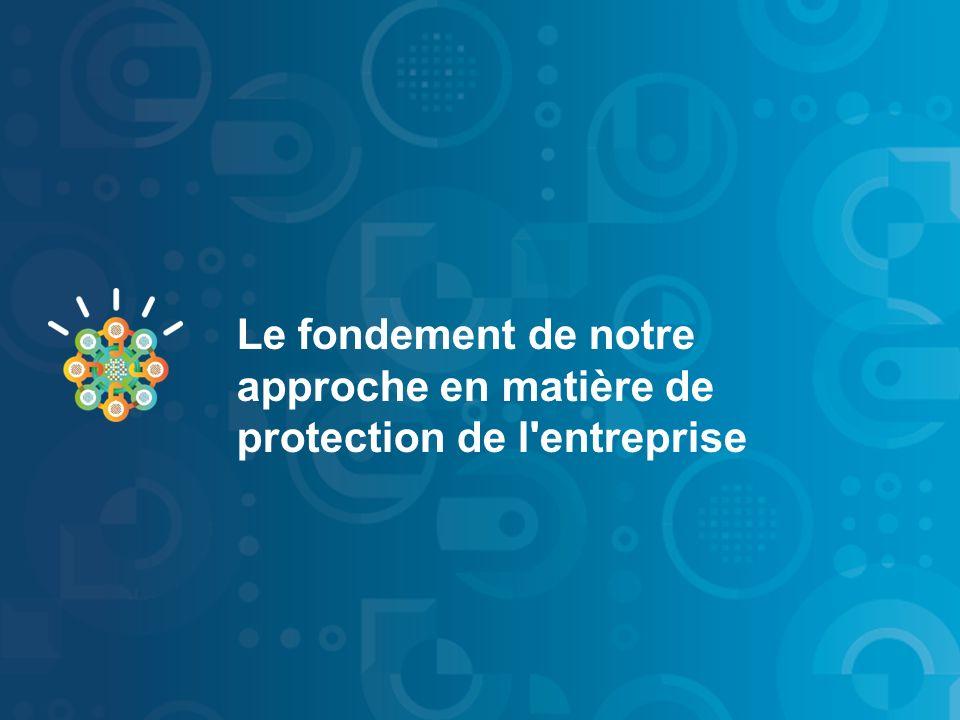 IBM Security Services © 2013 IBM Corporation11 Le fondement de notre approche en matière de protection de l entreprise