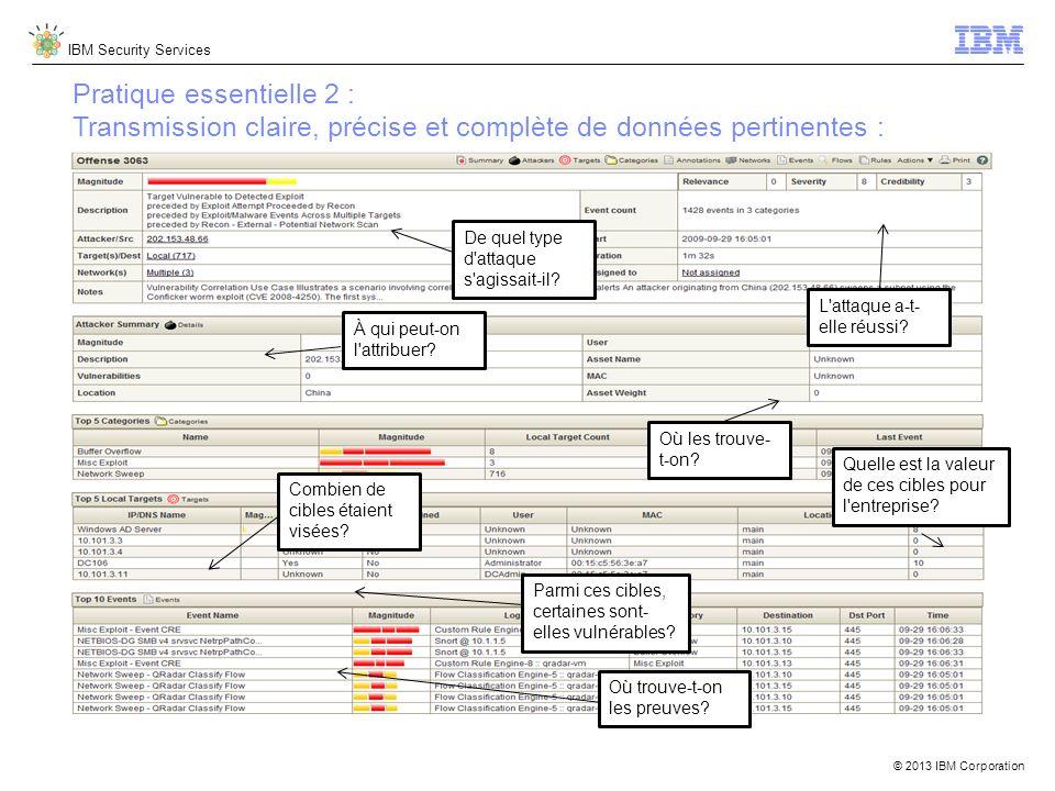 IBM Security Services © 2013 IBM Corporation De quel type d attaque s agissait-il.