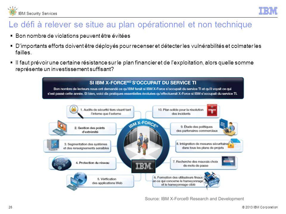 IBM Security Services © 2013 IBM Corporation Le défi à relever se situe au plan opérationnel et non technique Bon nombre de violations peuvent être évitées D importants efforts doivent être déployés pour recenser et détecter les vulnérabilités et colmater les failles.