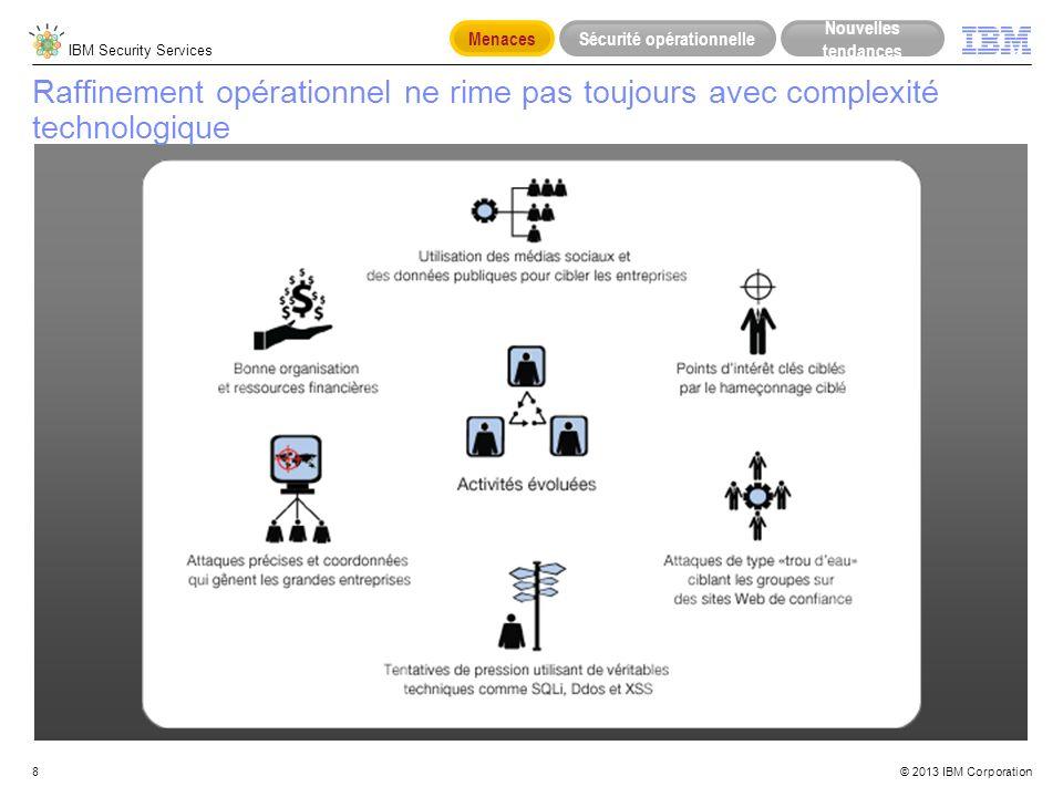 © 2013 IBM Corporation IBM Security Services Raffinement opérationnel ne rime pas toujours avec complexité technologique MenacesSécurité opérationnelle Nouvelles tendances 8