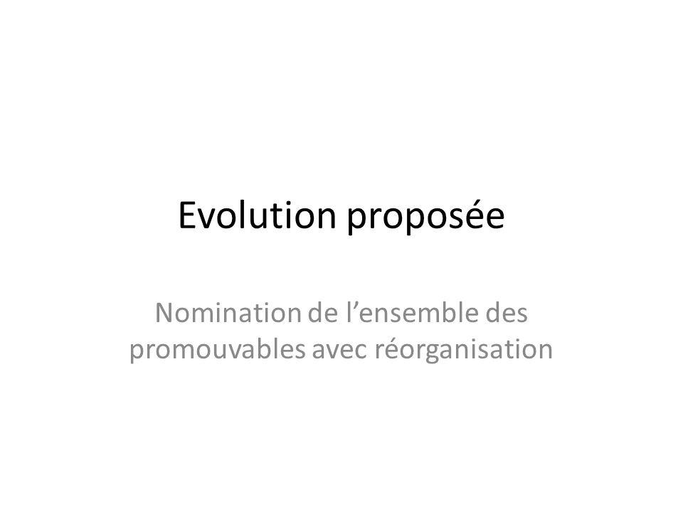 Evolution proposée Nomination de lensemble des promouvables avec réorganisation