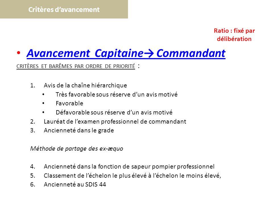 Critères davancement Avancement Capitaine Commandant CRITÈRES ET BARÊMES PAR ORDRE DE PRIORITÉ : 1.Avis de la chaîne hiérarchique Très favorable sous