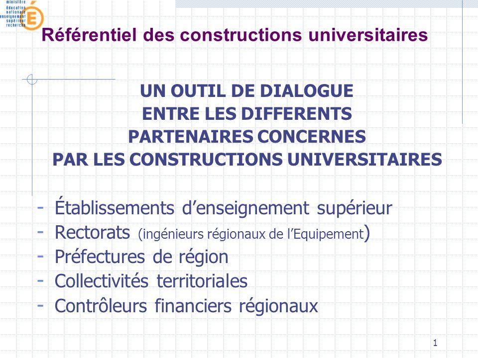 1 Référentiel des constructions universitaires UN OUTIL DE DIALOGUE ENTRE LES DIFFERENTS PARTENAIRES CONCERNES PAR LES CONSTRUCTIONS UNIVERSITAIRES - Établissements denseignement supérieur - Rectorats (ingénieurs régionaux de lEquipement ) - Préfectures de région - Collectivités territoriales - Contrôleurs financiers régionaux