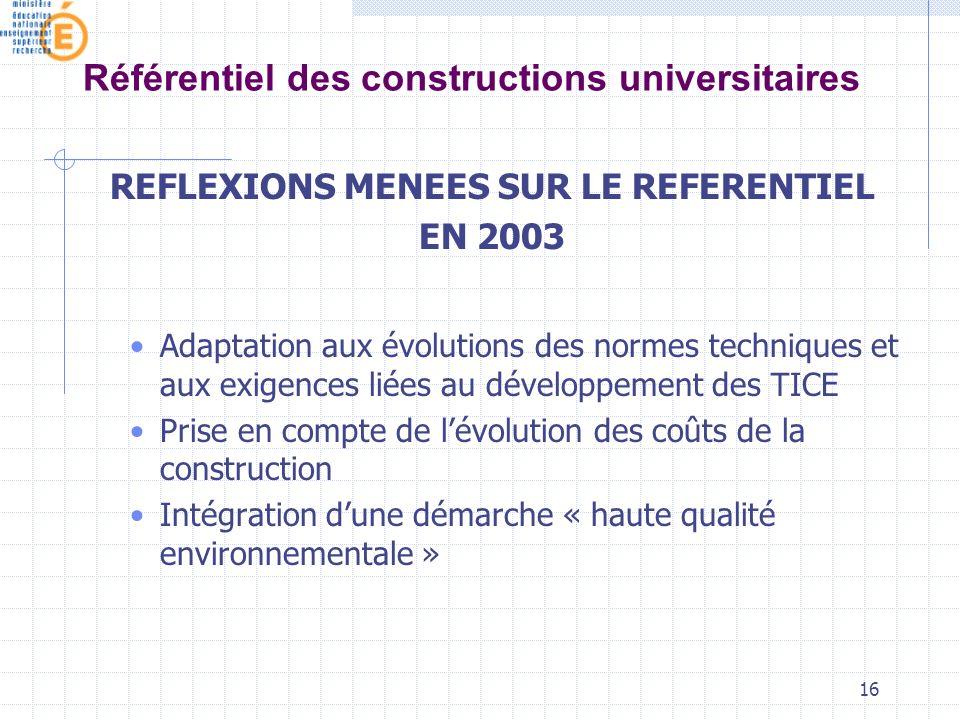 16 Référentiel des constructions universitaires REFLEXIONS MENEES SUR LE REFERENTIEL EN 2003 Adaptation aux évolutions des normes techniques et aux exigences liées au développement des TICE Prise en compte de lévolution des coûts de la construction Intégration dune démarche « haute qualité environnementale »