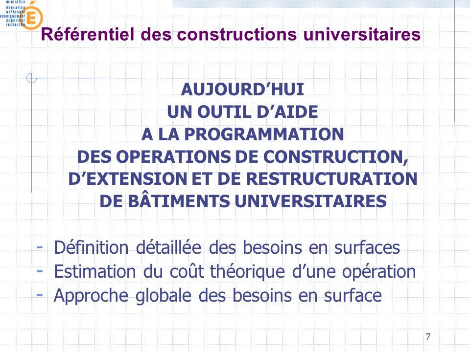 7 Référentiel des constructions universitaires AUJOURDHUI UN OUTIL DAIDE A LA PROGRAMMATION DES OPERATIONS DE CONSTRUCTION, DEXTENSION ET DE RESTRUCTURATION DE BÂTIMENTS UNIVERSITAIRES - Définition détaillée des besoins en surfaces - Estimation du coût théorique dune opération - Approche globale des besoins en surface