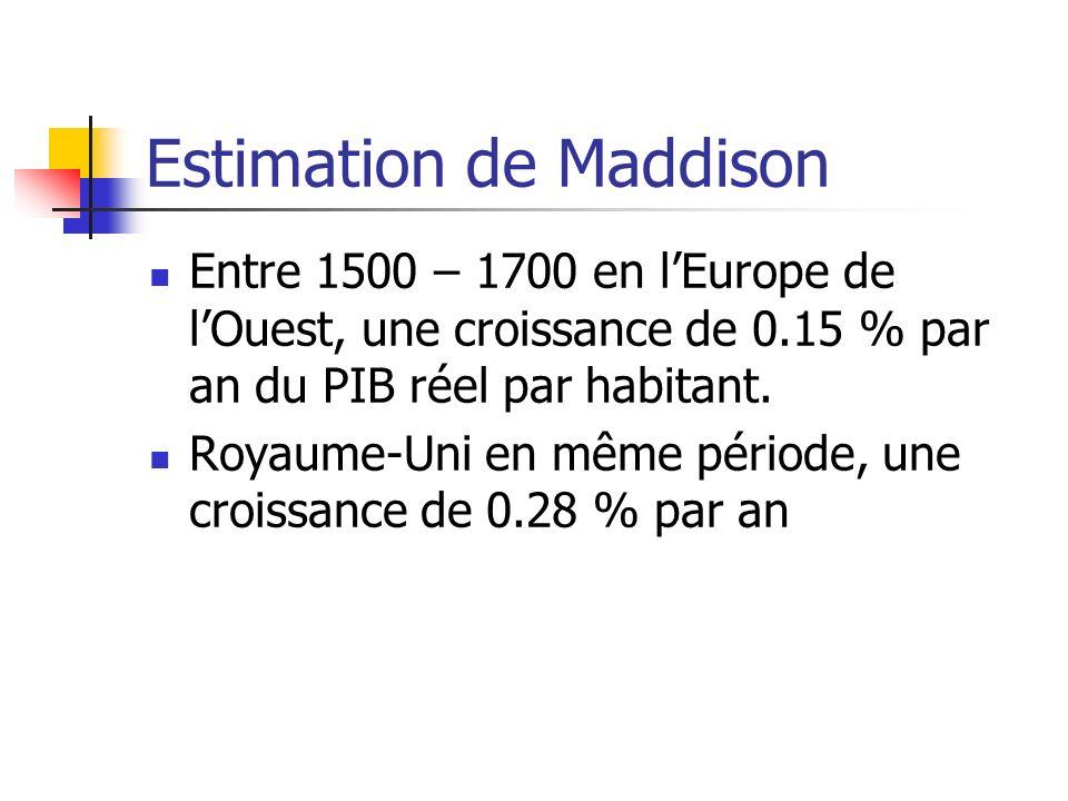 Estimation de Maddison Entre 1500 – 1700 en lEurope de lOuest, une croissance de 0.15 % par an du PIB réel par habitant. Royaume-Uni en même période,