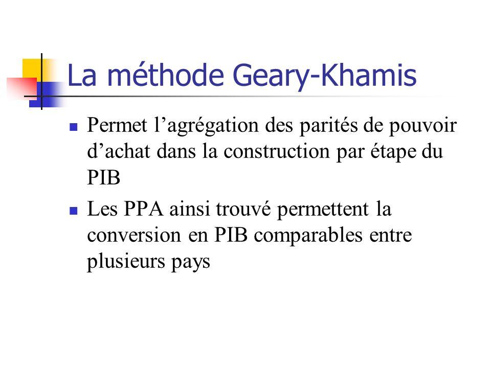 La méthode Geary-Khamis Permet lagrégation des parités de pouvoir dachat dans la construction par étape du PIB Les PPA ainsi trouvé permettent la conv