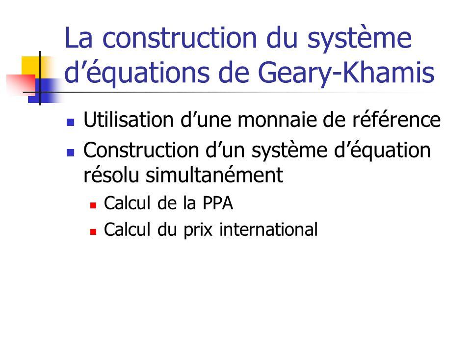 La construction du système déquations de Geary-Khamis Utilisation dune monnaie de référence Construction dun système déquation résolu simultanément Ca