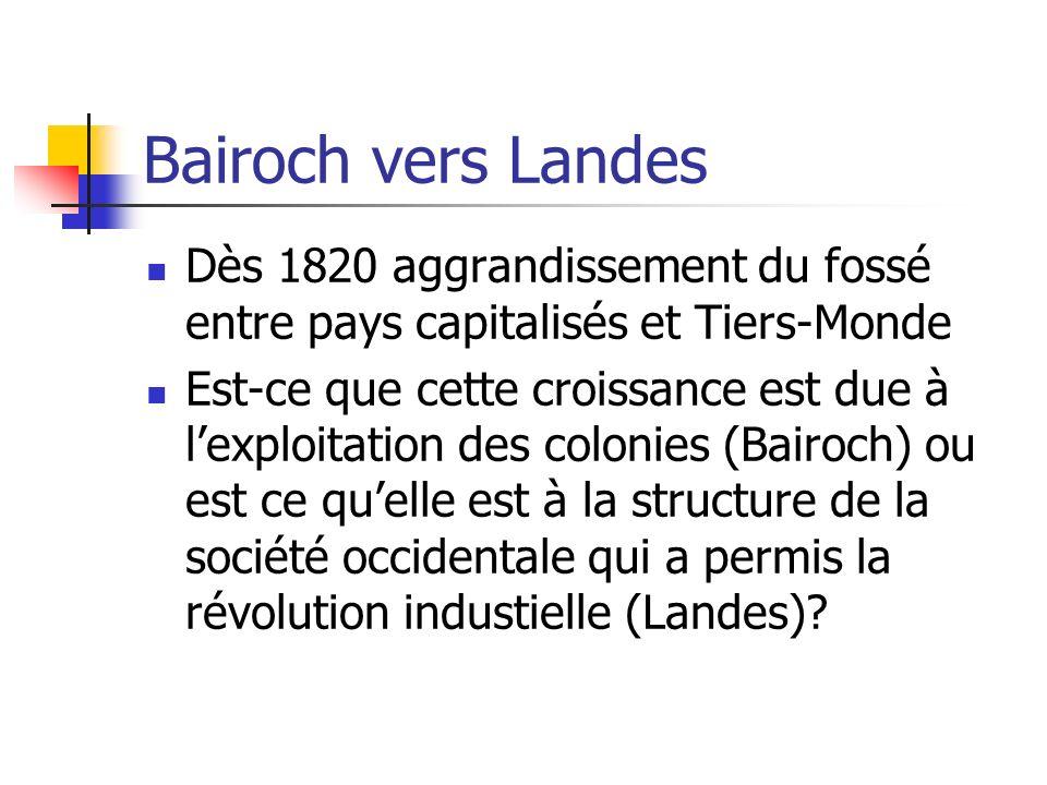 Bairoch vers Landes Dès 1820 aggrandissement du fossé entre pays capitalisés et Tiers-Monde Est-ce que cette croissance est due à lexploitation des co