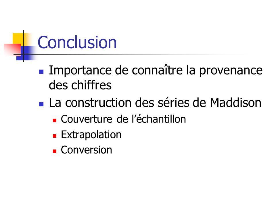 Conclusion Importance de connaître la provenance des chiffres La construction des séries de Maddison Couverture de léchantillon Extrapolation Conversi