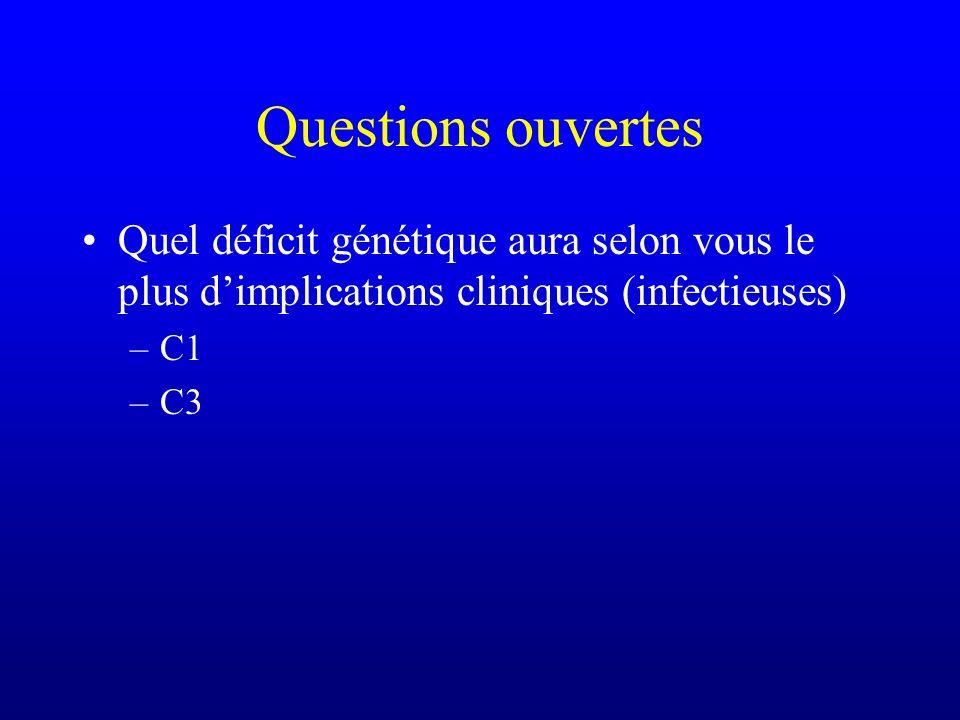 Questions ouvertes Quel déficit génétique aura selon vous le plus dimplications cliniques (infectieuses) –C1 –C3