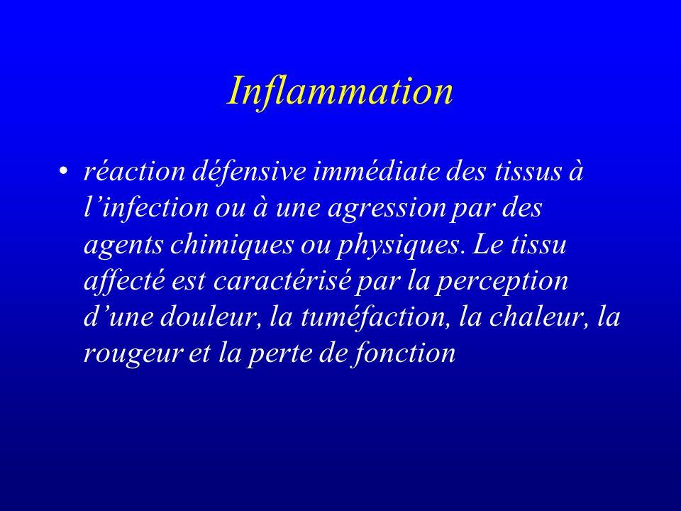 Inflammation réaction défensive immédiate des tissus à linfection ou à une agression par des agents chimiques ou physiques. Le tissu affecté est carac