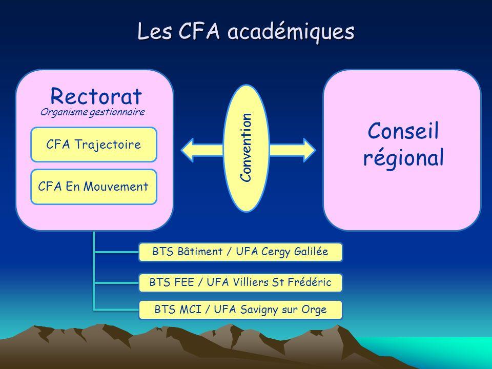Les CFA académiques Conseil régional Convention BTS Bâtiment / UFA Cergy Galilée BTS FEE / UFA Villiers St Frédéric BTS MCI / UFA Savigny sur Orge CFA