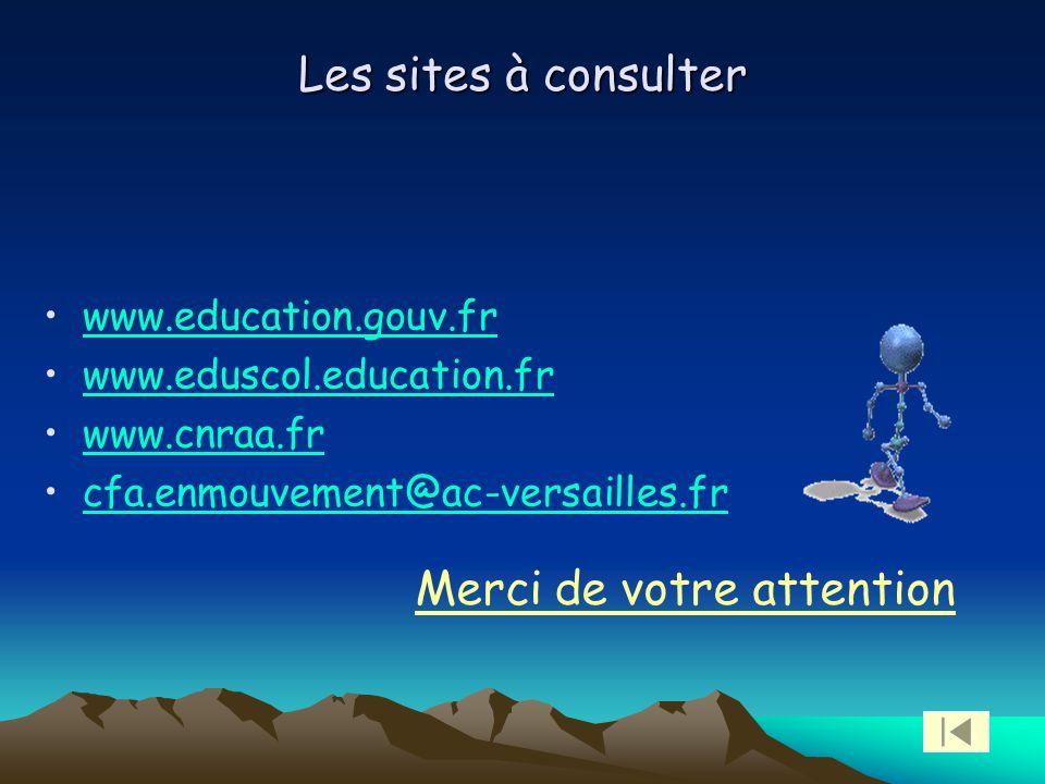 Les sites à consulter www.education.gouv.fr www.eduscol.education.fr www.cnraa.fr cfa.enmouvement@ac-versailles.fr Merci de votre attention