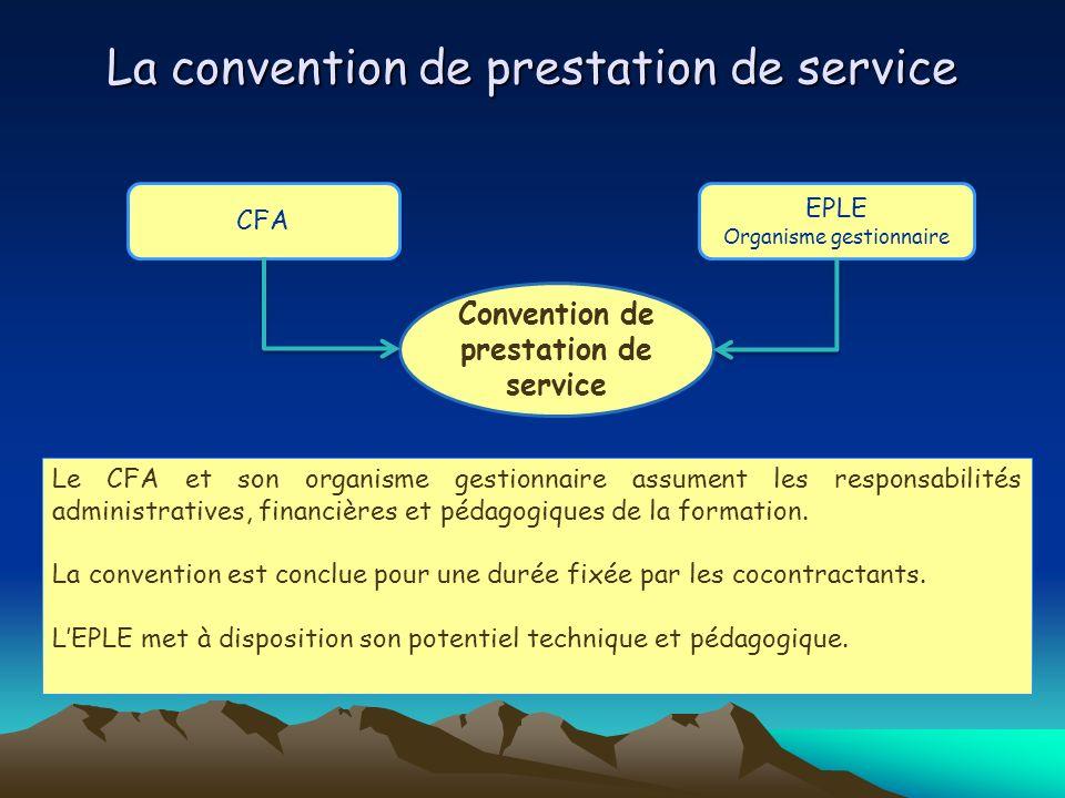 La convention de prestation de service Convention de prestation de service CFA EPLE Organisme gestionnaire Le CFA et son organisme gestionnaire assume