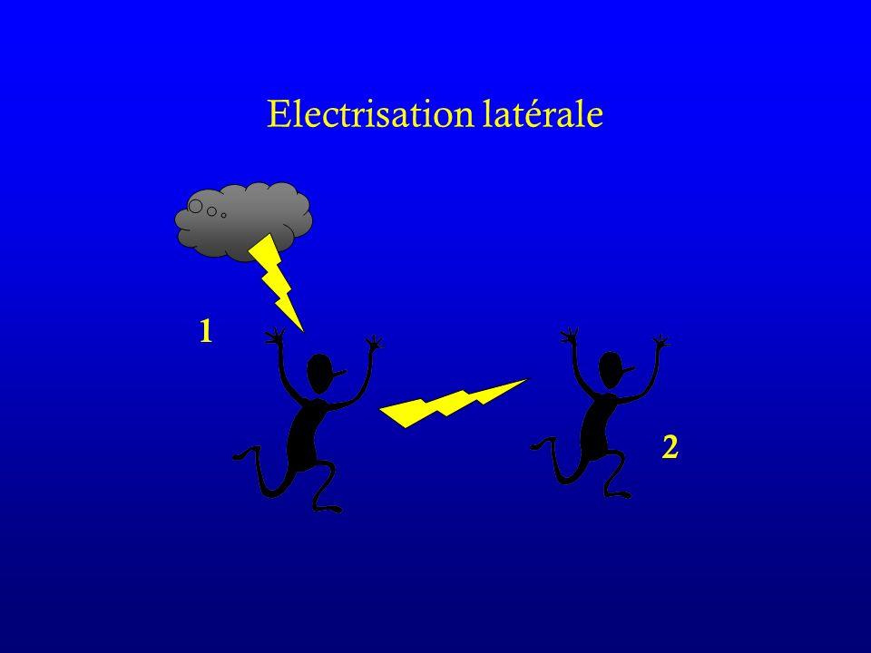 Electrisation latérale 1 2