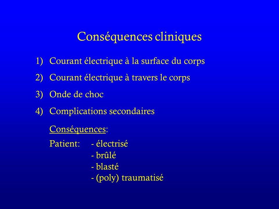 Conséquences cliniques 1)Courant électrique à la surface du corps 2)Courant électrique à travers le corps 3)Onde de choc 4)Complications secondaires Conséquences: Patient: - électrisé - brûlé - blasté - (poly) traumatisé