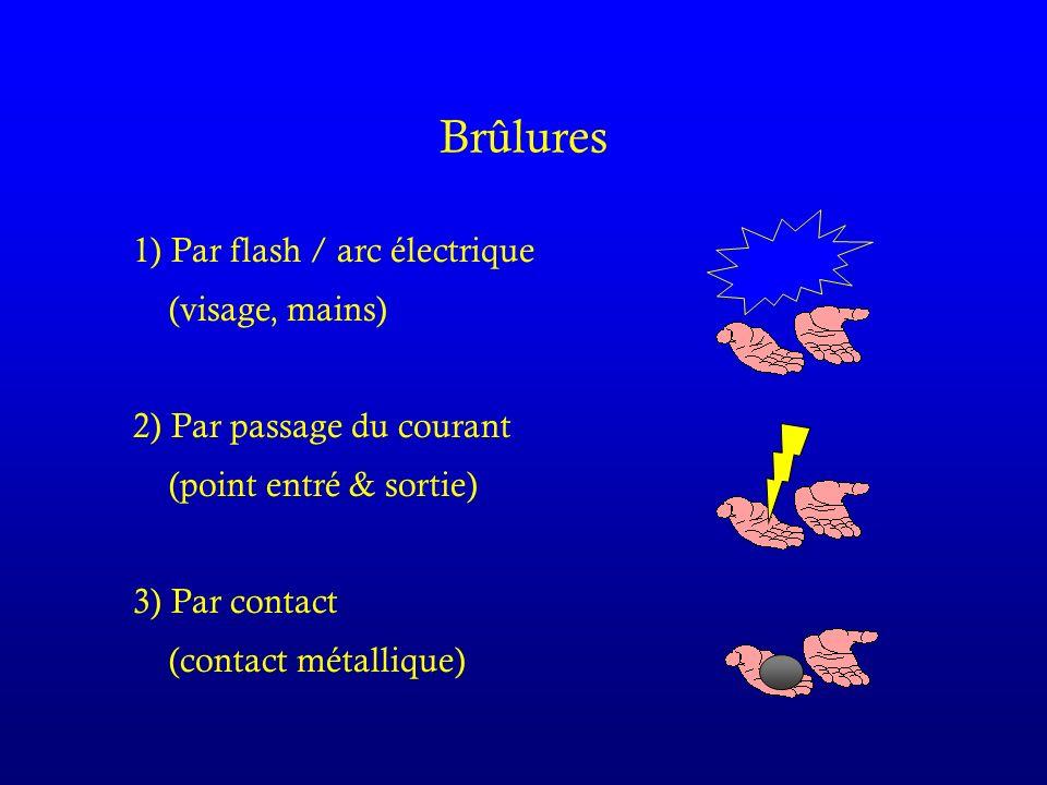 Brûlures 1) Par flash / arc électrique (visage, mains) 2) Par passage du courant (point entré & sortie) 3) Par contact (contact métallique)