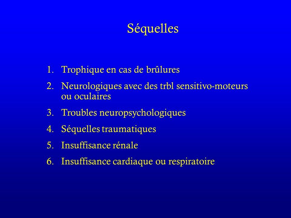 Séquelles 1.Trophique en cas de brûlures 2.Neurologiques avec des trbl sensitivo-moteurs ou oculaires 3.Troubles neuropsychologiques 4.Séquelles traum