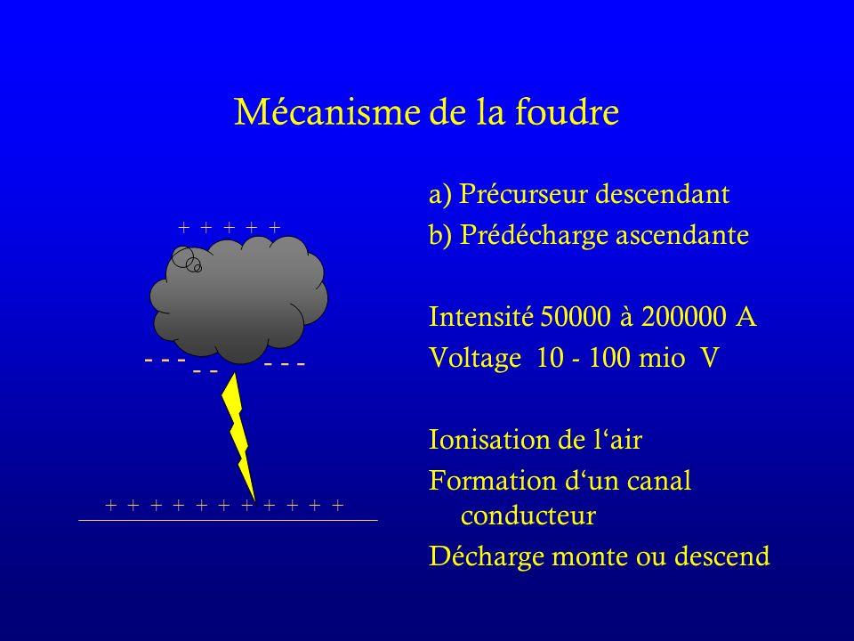 a) Précurseur descendant b) Prédécharge ascendante Intensité 50000 à 200000 A Voltage 10 - 100 mio V Ionisation de lair Formation dun canal conducteur