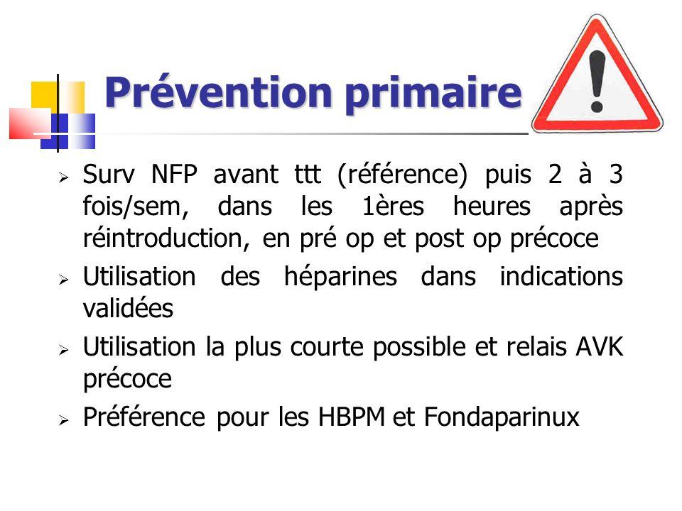 Prévention primaire Surv NFP avant ttt (référence) puis 2 à 3 fois/sem, dans les 1ères heures après réintroduction, en pré op et post op précoce Utili