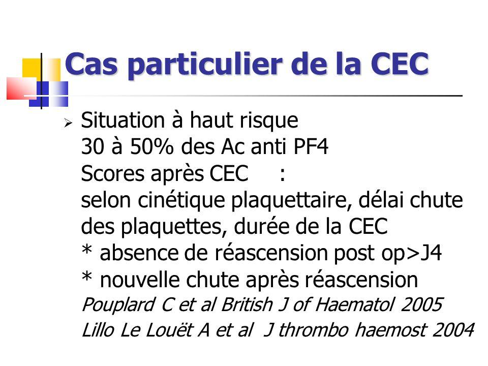 Cas particulier de la CEC Situation à haut risque 30 à 50% des Ac anti PF4 Scores après CEC : selon cinétique plaquettaire, délai chute des plaquettes